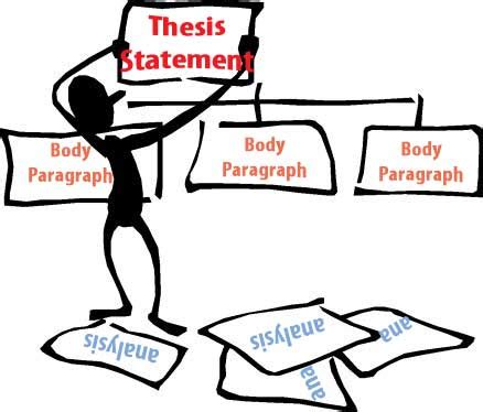 How to Write A informative term paper: topics and